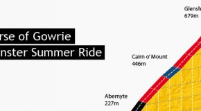 COG Summer Ride