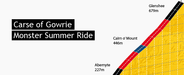 COG Summer Ride